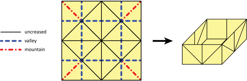 Modèle d'origami boîte technique de box pleating